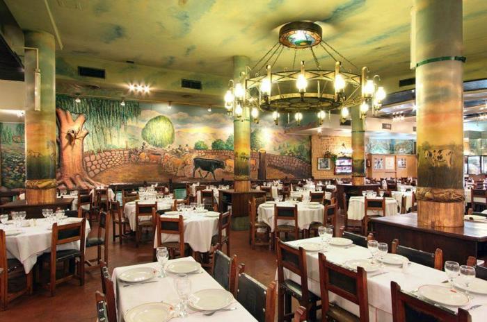 アルゼンチン・ブエノスアイレスの名店特集!大人気アルゼンチン料理パリージャを味わおう