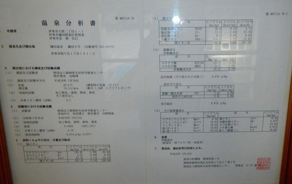 静岡・伊東の激安共同浴場「鎌田福禄寿の湯」で貸切風呂!福禄寿で子宝祈願