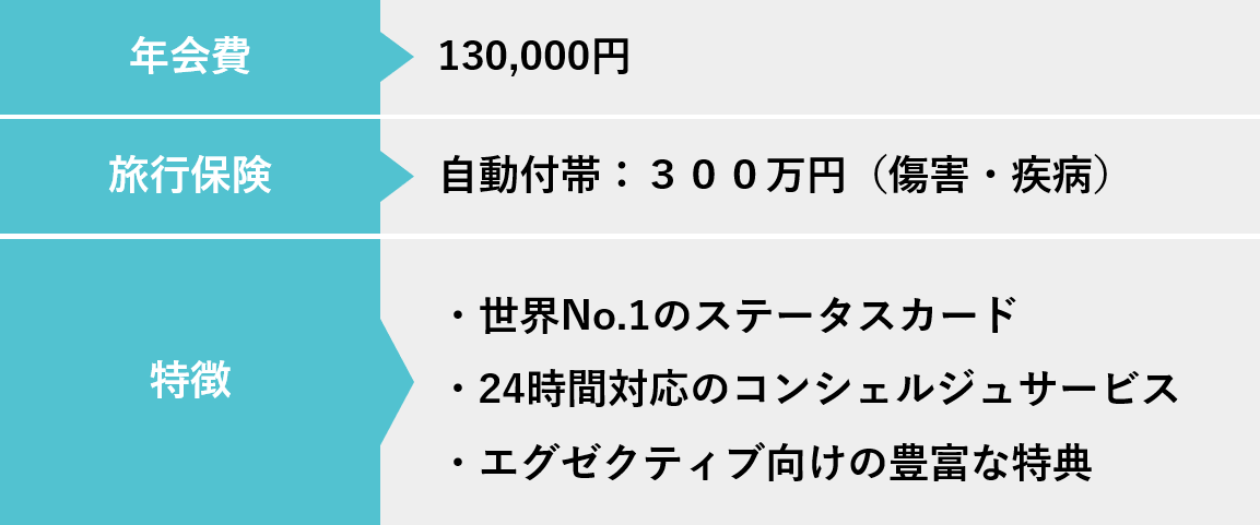 【2021年版】海外旅行に必須のクレジットカード12選!シーン別に使えるクレカをご紹介!